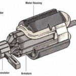 washing machine motor parts diagram